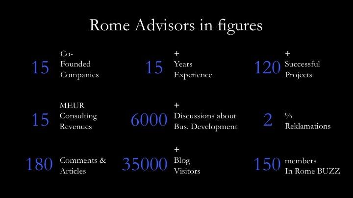 Rome Fact Sheet