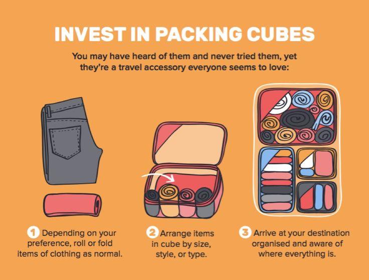 ジャケットやパンツなどを見ても、パッカブルな服が増えていますよね。確かに旅行のときには便利なのですが、そのためだけにわざわざ買うというのも、なんだかも...