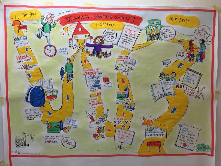 Visual presentation of a Day in School