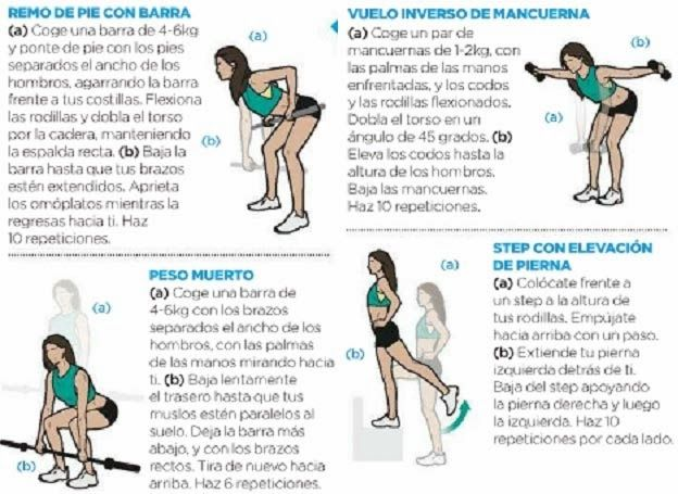 C ENTRENAMIENTO SEGÚN EL TIPO DE CUERPO DE MUJER | Aptitud Fitness