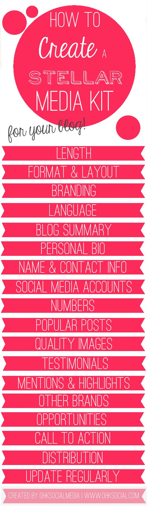 The decisive guide to creating a stellar media kit that gets you noticed & working with brands and sponsors so you can make money blogging!