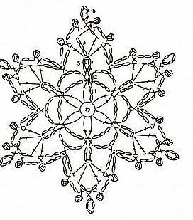 snowflakes crochet 41 schema