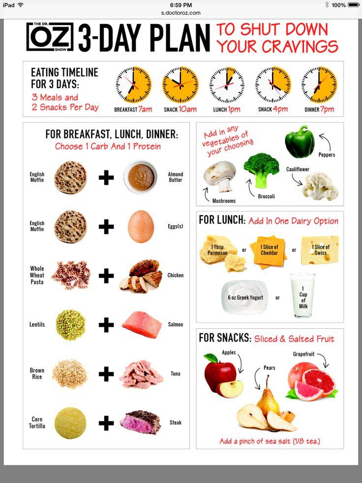 Best 25+ Leptin diet ideas on Pinterest
