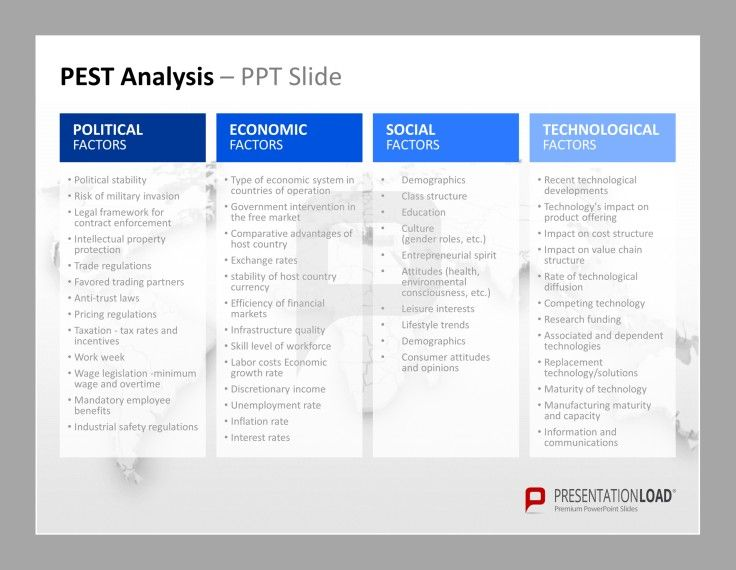 mexico pest analysis Google's pestel/pestle analysis shows external factors (political, economic, sociocultural, technological, ecological, legal) in the industry.