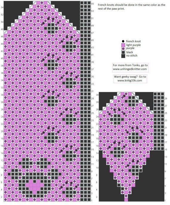 Paw Print Mittens от unhingedknitter, $3.00
