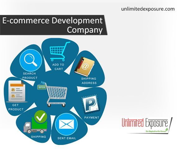 Unlimited Exposure, leading #EcommerceDevelopmentCompany in Toronto, has Ecommerce Web Designers & Developers