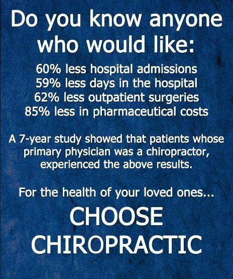 People have no idea how greatly chiropractic care can help them until they have tried. Choose Chiropractic for the health of yourself and loved ones.  #chiropracticcare #natural #wellbeing #chiropractorscare #health #benefits