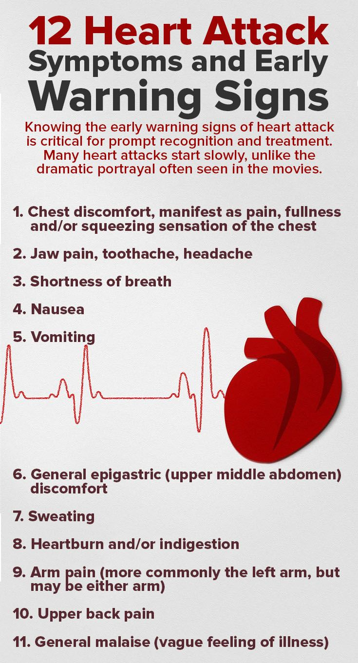 12 Heart Attack Symptoms and Early Warning Signs #healthy ...