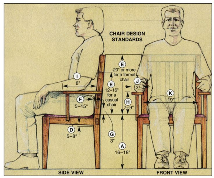 Furniture dimensions don't come out of the air. They come out of heavy research…