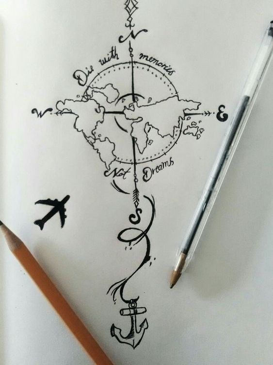 Kompass mit Worten, Globus, Anker und Flugzeug