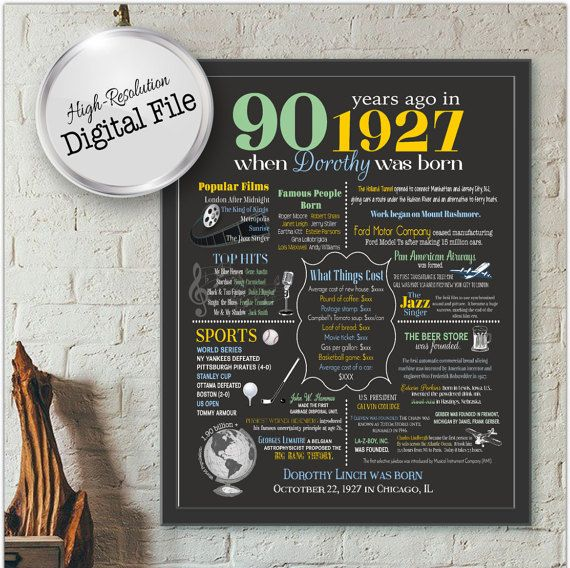 Personalized 90th Birthday Chalkboard by AndreasDesignStudio