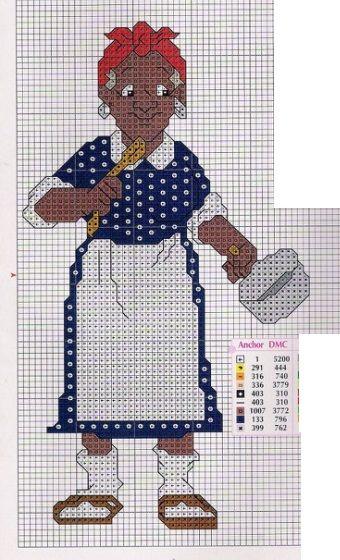 point de croix grand mere cuisinant - cross stitch cooking grandma