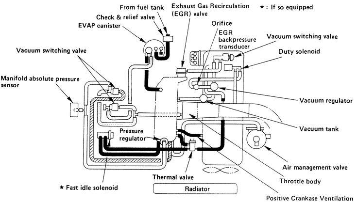 1997 Toyota Rav4 Vacuum Hose Routing Diagram Images