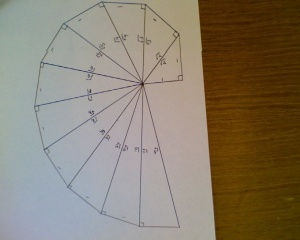 Pythagorean Spiral and Radical Number Line - this will come in handy soon