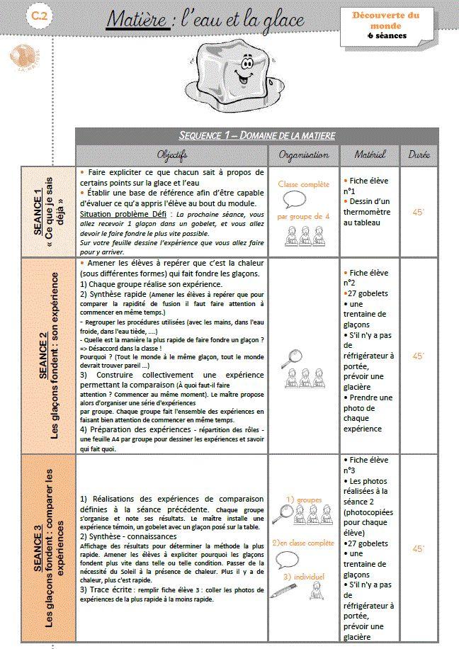texte argumentatif sur l eau pdf
