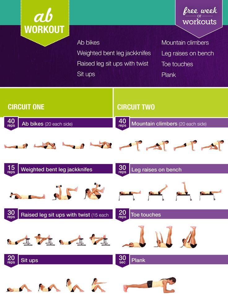 Bikini Body Workout Guide - Abs
