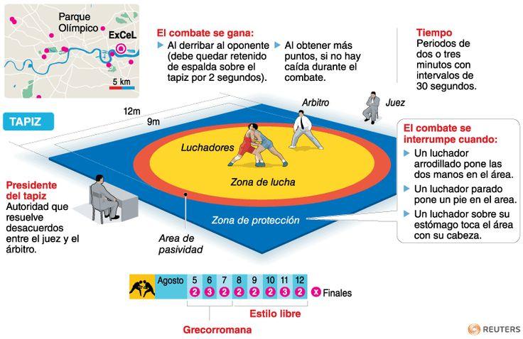 Juegos Olímpicos Londres 2012   Lucha   Deportes   Juegos Olímpicos Londres 2012   El Universo