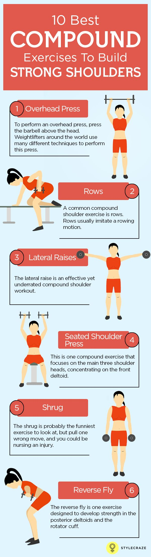 Well, there are certain specific exercises that can help you get the kind of shoulders you want to have! Let's have a look at the most effective Compound Shoulder Exercises: #Exercise