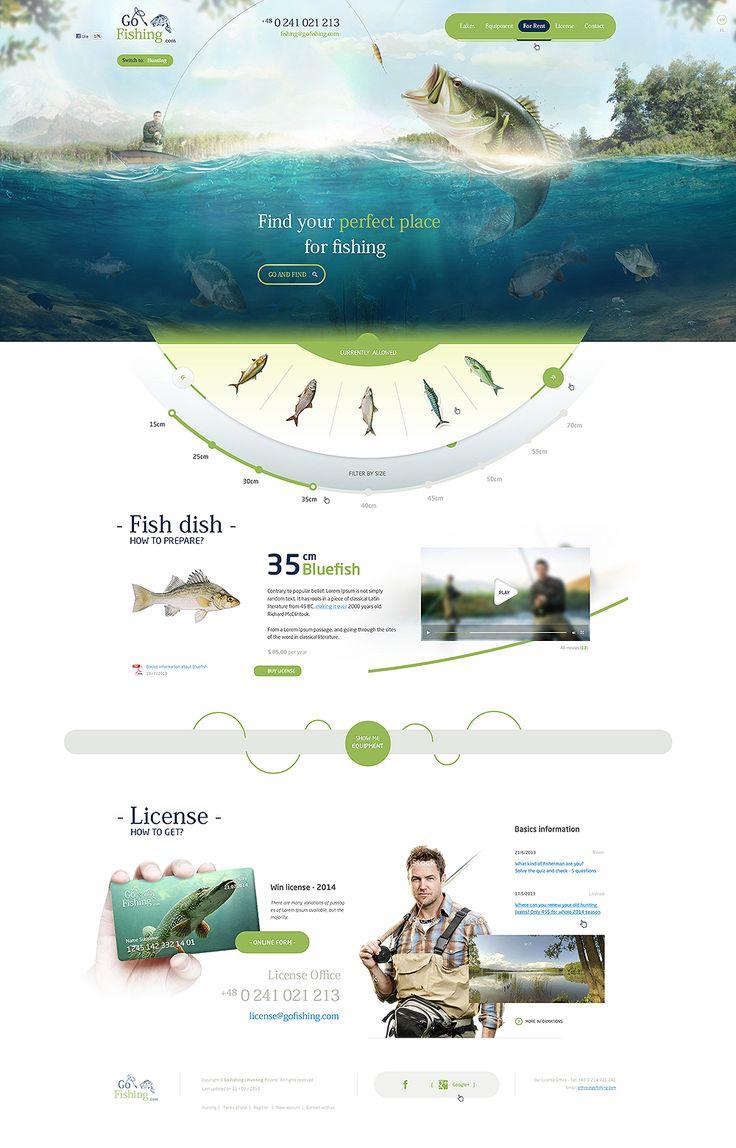 Fish Finder Web.