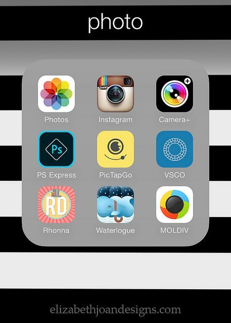 7 Best Apps For Photo Editing