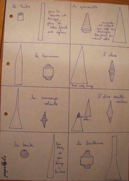 papelhilo : les créations de l'araignée: tutoriel : diverses formes de perles de papier