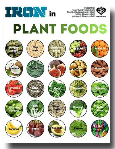 list of plant foods containing iron #plantbased