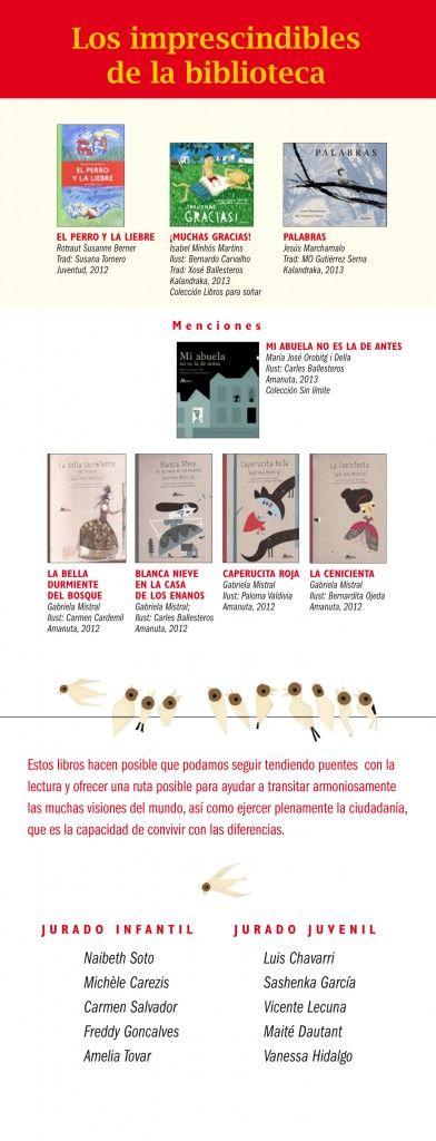 """Selección """"Los Mejores Libros para Niños y Jóvenes 2014"""", del Banco del Libro de Venezuela."""