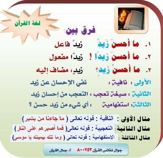 من معاني ( ما ) في القرآن