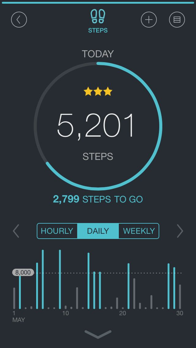 App Shopper: FitPort - Your Fitness Dashboard (Healthcare & Fitness)