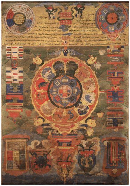 Tibetan Buddhist Thangka for Mo (divination) involving Manjushri the Bodhisattva of Wisdom.