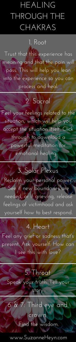 Healing through the chakras