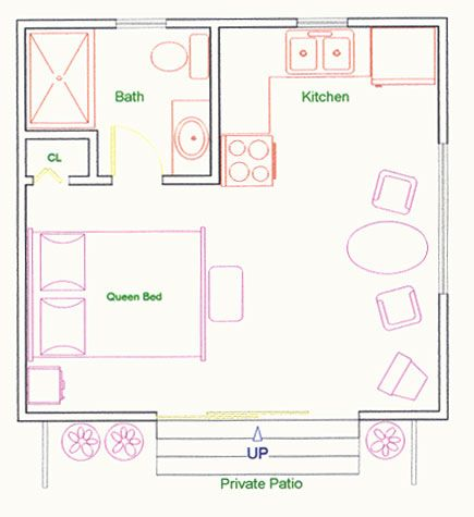 22 best da bunkie images on pinterest small houses for Bunkie floor plans