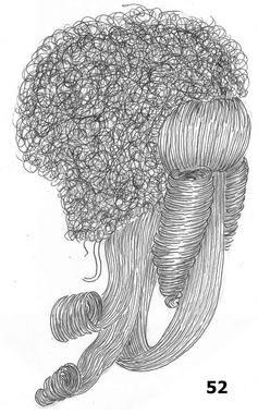 Coiffure de la Duchesse de Chartres.  Ornement, un turban, du ruban, des fleurs et de feuillage