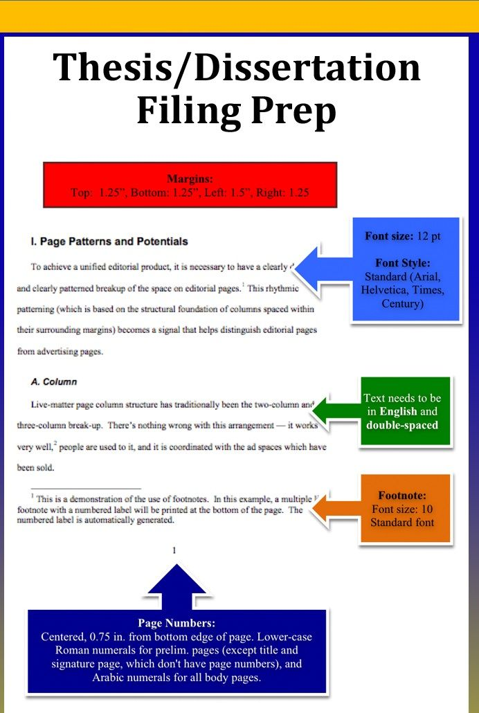 Pay for my cheap thesis statement online book how to write