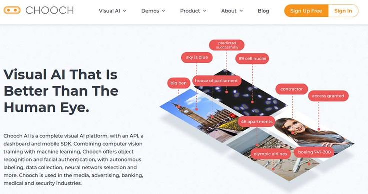 Most clicked shared and talked about apis of 2019