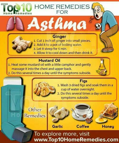 Asthma helps