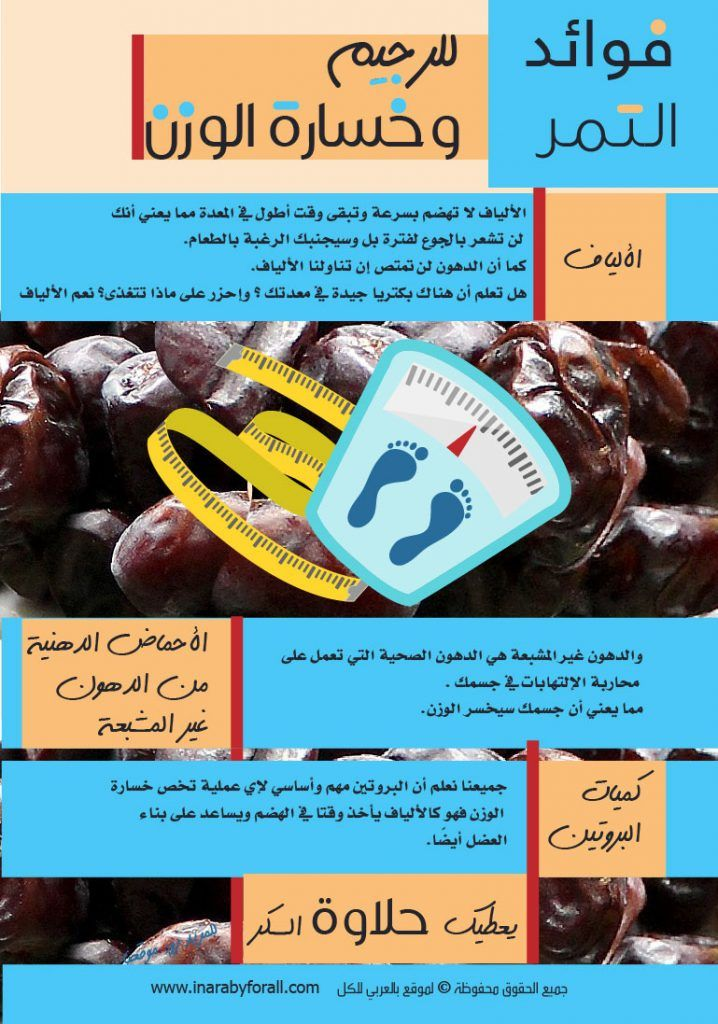 فوائد التمر لجسمك 2020 مع أحدث الدراسات والتمر لبشرتك ولشعرك ولطفلك بـ العربي Ramadan White Out