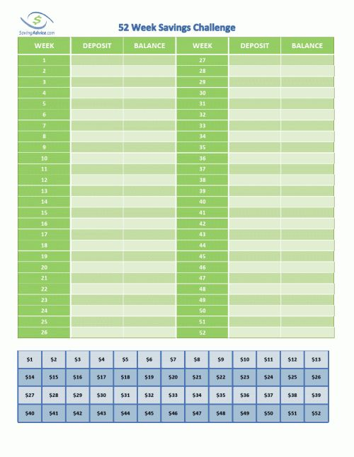 52 week savings challenge THIS ONE LETS YOU CHOOSE WHICH AMOUNT TO PUT IN EACH WEEK...Try to start with largest amounts!