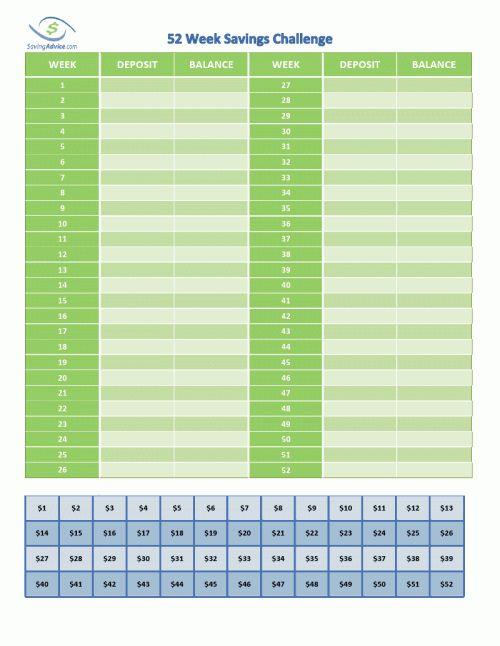 Die besten 25 52 wochen geldherausforderung ideen auf for Yahtzee tabelle