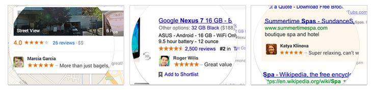 Google pode usar sua foto e seu nome em propagandas - Blog do Robson dos Anjos