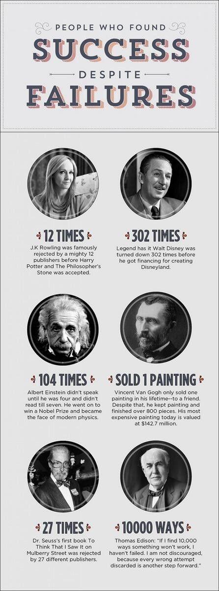 O sucesso é SEMPRE precedido de várias experiências de fracasso! Persistir é a receita!