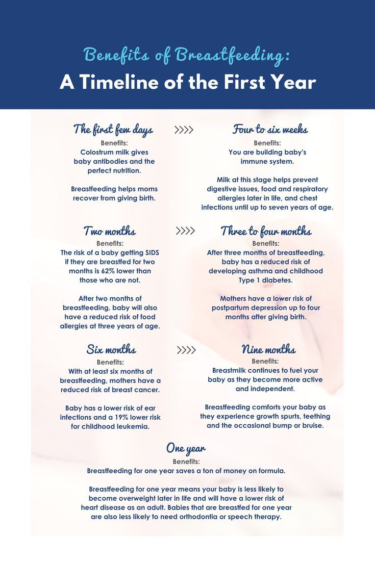 Check out this timeline of your first year of breastfeeding! Outlining the benefits and what to expect. Pin for that first 12 months!