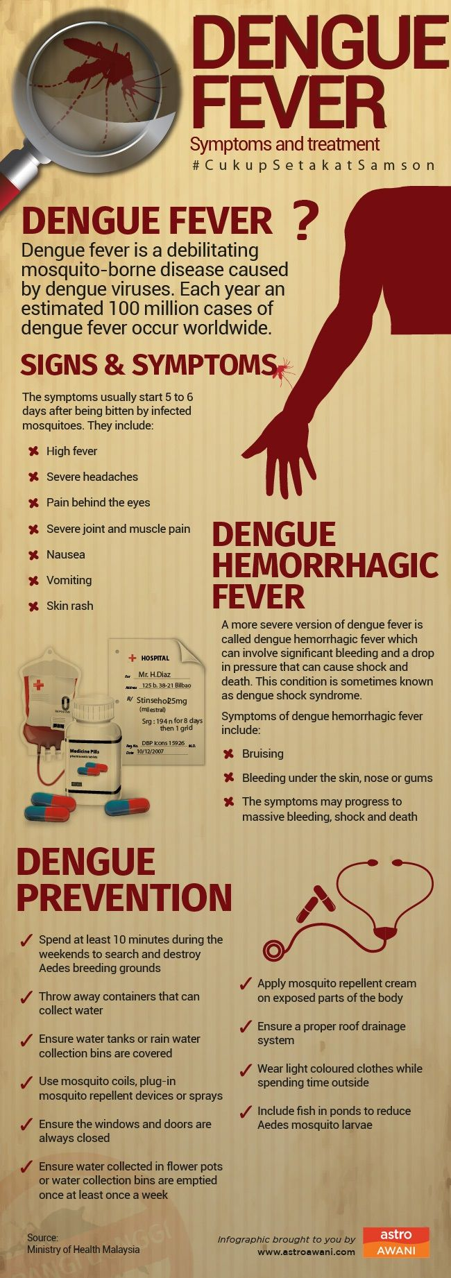 Unfortunately there is no vaccine to prevent dengue fever. However, the best way to try to prevent is to not come into mosquitos that carry the disease.
