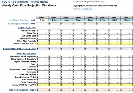 Restaurant Weekly Cash Flow Spreadsheet: Restaurant Resource Group: Restaurant Accounting, Operations Spreadsheets, Training Manuals, Invento