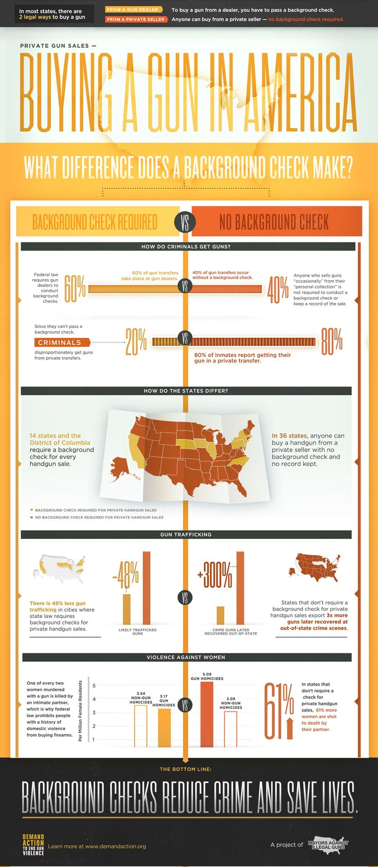 Best Info Graphics Images On   Info Graphics