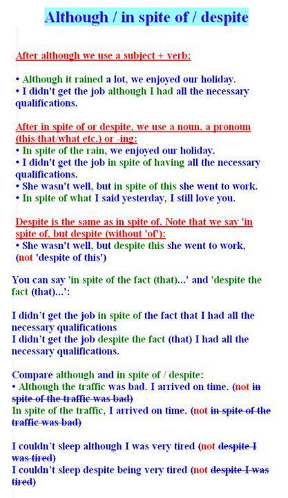 Although', 'in spite of', 'despite' #learnenglish