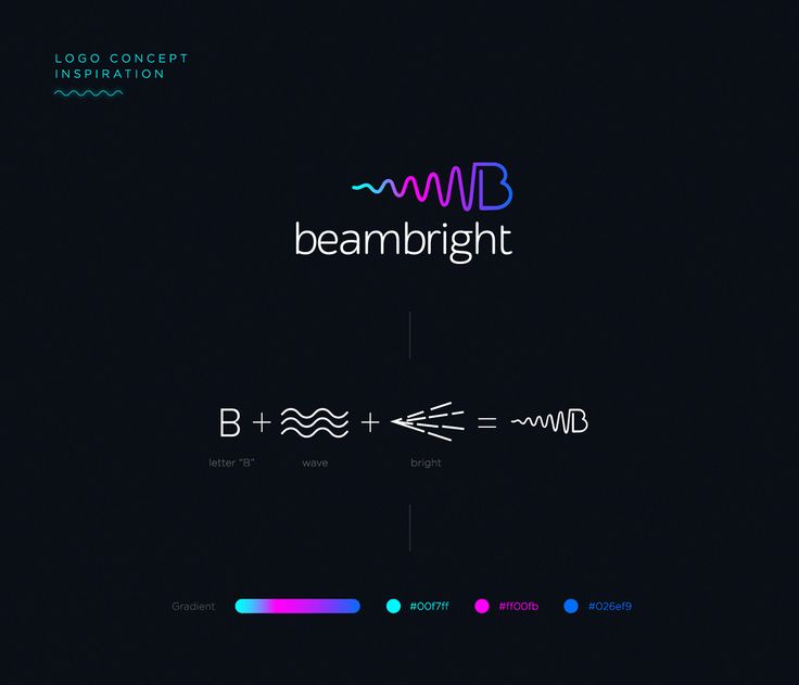 Beambright | Internet of Things on Behance
