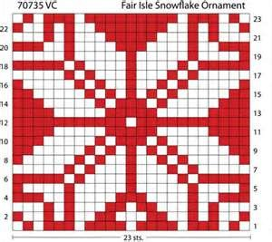 Image detail for -fair isle tam this intricate fair isle tam is knit using 5 colors of ...