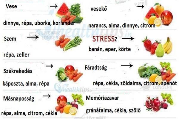 A nagy táblázat: ezek a zöldségek ezeket a betegségeket kezelik! Mentsd el magadnak!