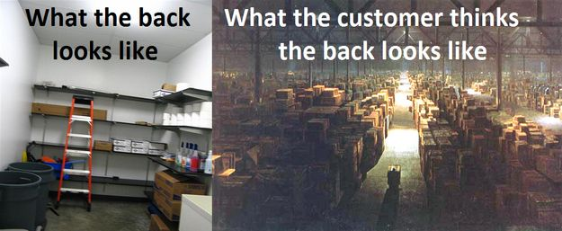 This is SO TRUE. It's like they think the back of the store is a copy of the front, but with everything you could ever desire.  The 22 Most Soul-Crushing Things About Working Retail